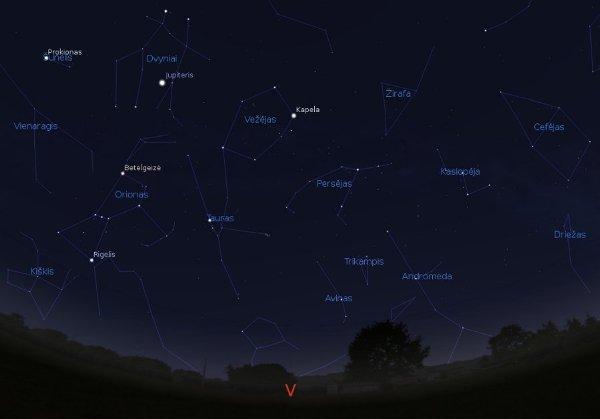 Vakarinė kovo žvaigždėto dangaus pusė, 20 val. (J. Vaiškūno pieš., sukurtas 'Stellarium' programa)