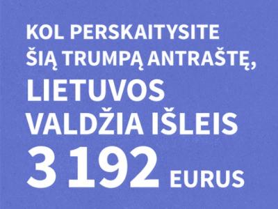 Lietuvos laisvosios rinkos instituto.
