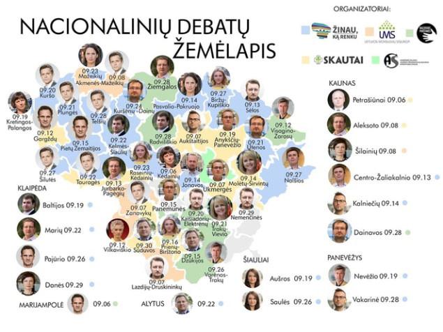 Nacionalinių debatų žemėlapis.