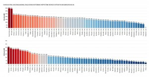 Savivaldybių valdomų įmonių vidinio ir išorinio nepotizmo rizikos intensyvumo rodikliai.